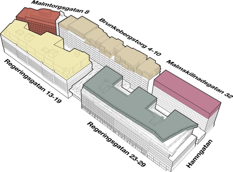 Roschier flyttar in i de fem översta våningsplanen i fastigheten på Malmtorgsgatan 8. De tre översta våningsplanen är nyproduktion.  Fastigheten i beige blir hotell (med Petter Stordalens koncept som hyresgäst).  Fastigheten i rosalila är Epicentrum och den ska byggas på med några våningar.  Byggnaden i grått ska jämnas med marken, enligt plan, och byggas upp något högre och med större volym.  Byggnaden i ljusgult är i bra klass och där planeras det för påbyggnation.
